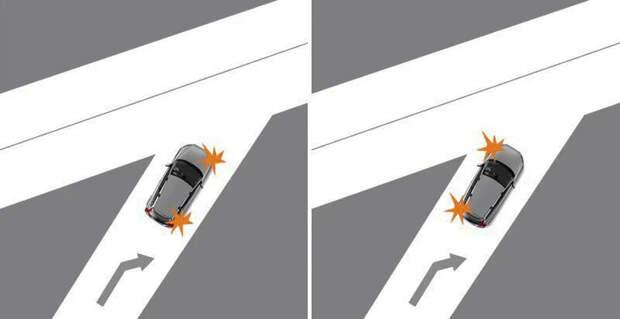 Инспектор ГИБДД поставил точку: какой поворотник нужно включать на съезде – правый или левый?