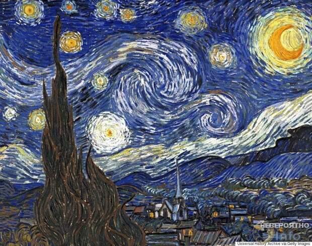 Джеком-потрошителем мог быть Ван Гог