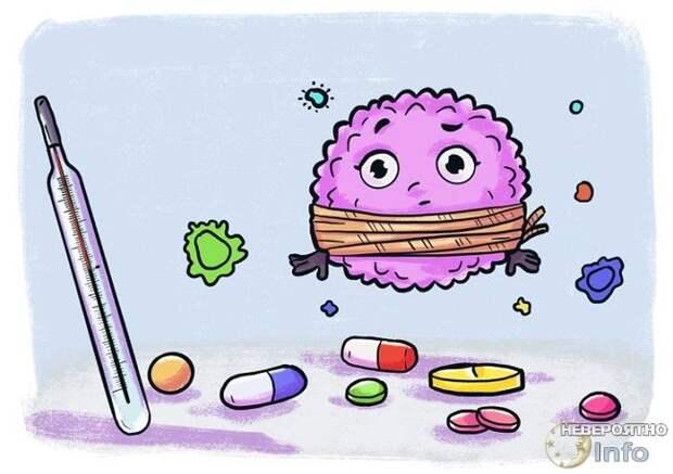 Иммунитет против вируса