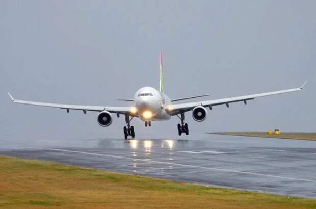 Влияние ветра на работу авиации