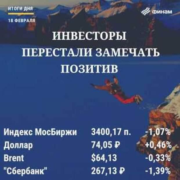 Итоги дня на российском фондовом рынке
