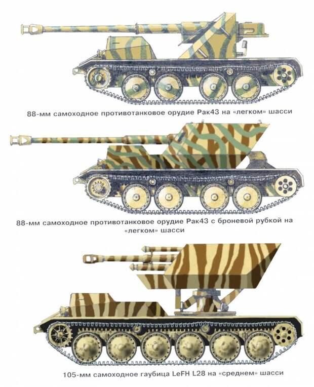Танковый паноптикум - 2