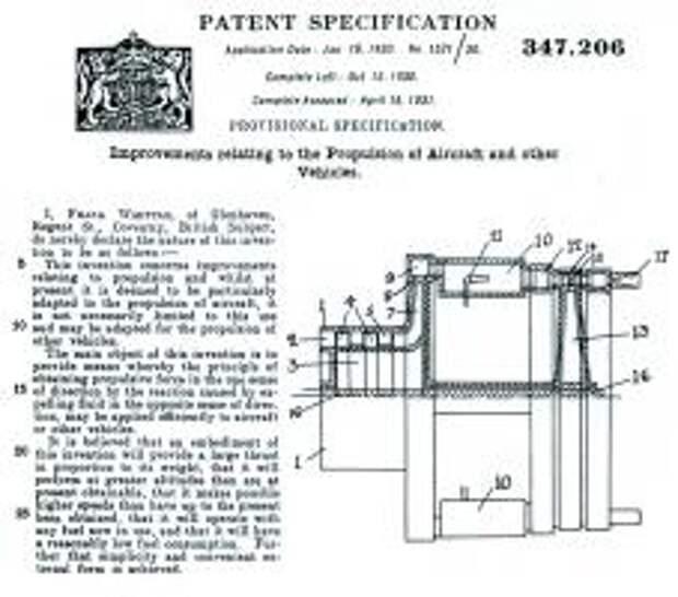 История Френка Уиттла изобретателя авиационного  газотурбинного двигателя