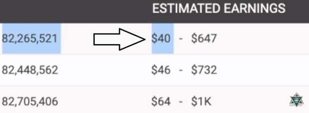 Получаем по 40$ за 30-ти секундные видео на You-Tube каждый день, тратя по 30 минут работы