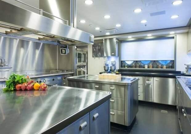 Профессиональное кухонное оборудование от КАМИК групп
