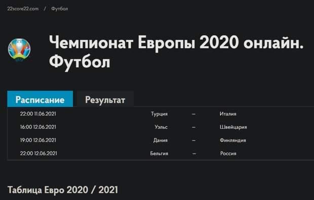 До начала турнира Евро — 2021 осталось несколько дней